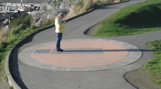 Human Sundial
